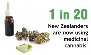 medicinal_cannabis_one_in_twenty