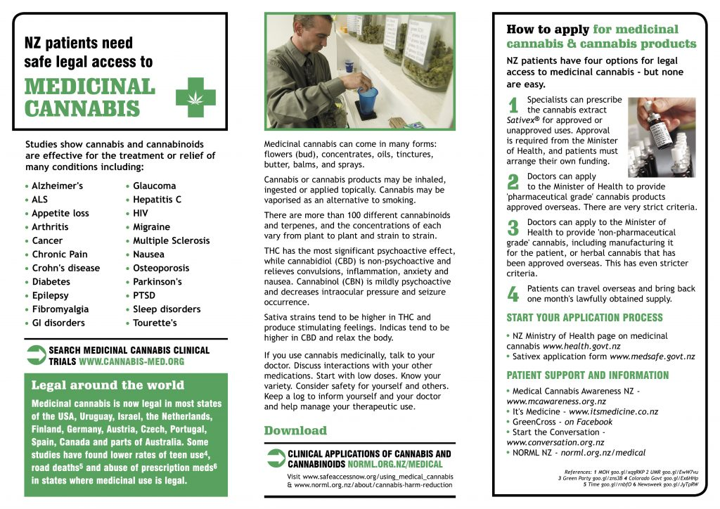 norml-medicinal-cannabis-leaflet-sept-2016-draft2